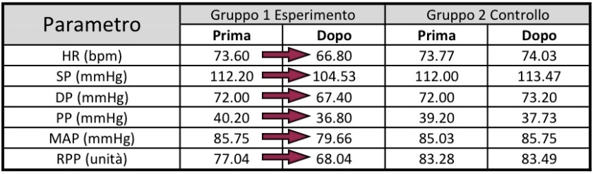 tabella JCDR1.001